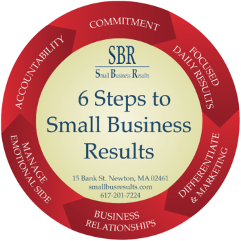 Small business coaching- professional business development planning - 6 step planning framework - Newton - Boston - MA - New England