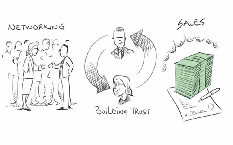 networking - building trust - sales